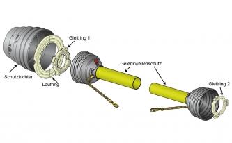 Gelenkwellenschutz Gr.W2 (Weitwinkel) - Komplett - 1210mm Gelenkwellenschutz Gr.W2 (Weitwinkel) - Komplett - 1210mm