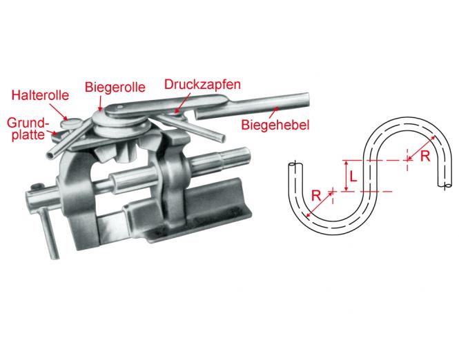 Relativ FK Söhnchen* | Rohrbiegevorrichtung f. Hydraulikrohre 6-18mm im EP52