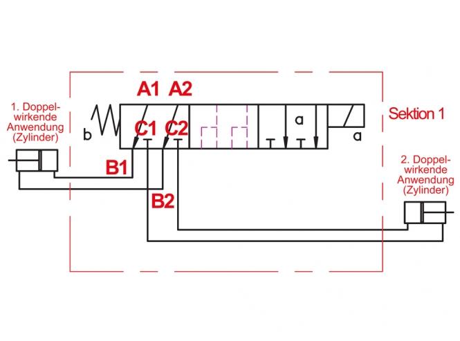 FK Söhnchen* | FKS-HYDRO SVV-6/2 elektr.magnet. Umschaltventil 1/2 ...